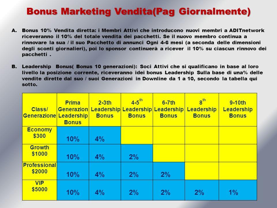 A.Bonus 10% Vendita diretta: i Membri Attivi che introducono nuovi membri a ADITnetwork riceveranno il 10% del totale vendita dei pacchetti.