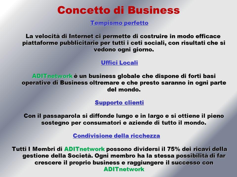 ) Concetto di Business Tempismo perfetto La velocità di Internet ci permette di costruire in modo efficace piattaforme pubblicitarie per tutti i ceti sociali, con risultati che si vedono ogni giorno.