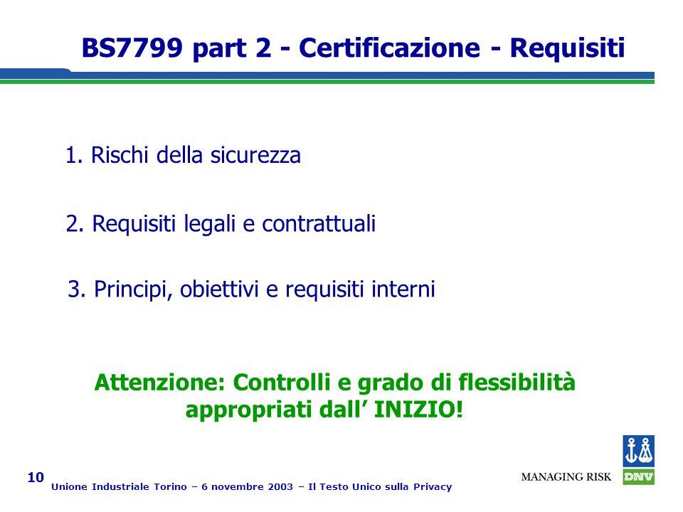 Unione Industriale Torino – 6 novembre 2003 – Il Testo Unico sulla Privacy 10 Attenzione: Controlli e grado di flessibilità appropriati dall INIZIO.