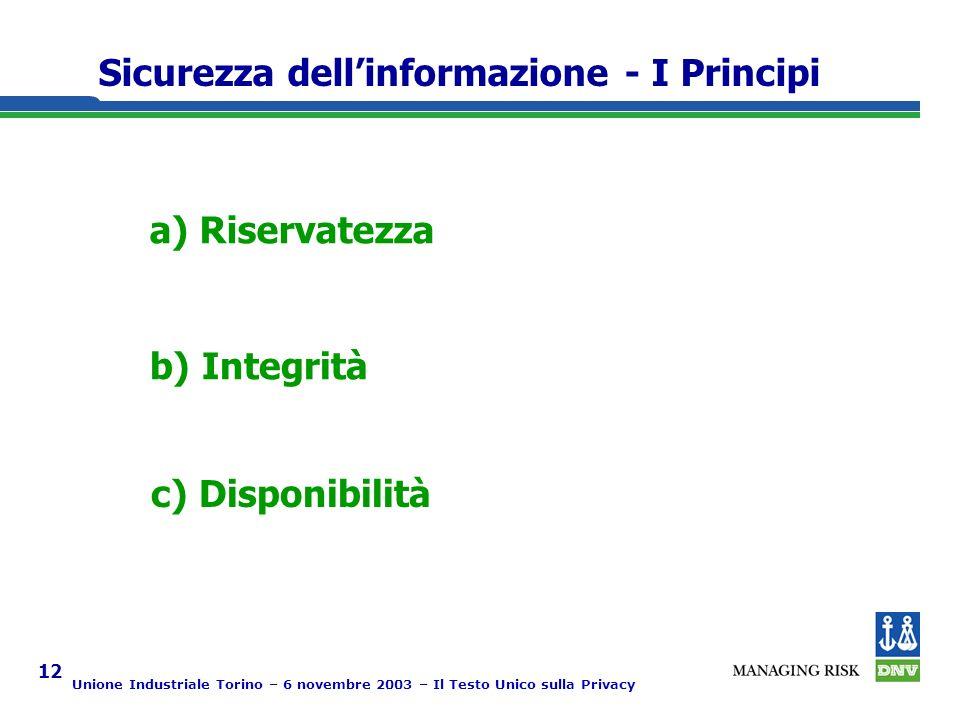 Unione Industriale Torino – 6 novembre 2003 – Il Testo Unico sulla Privacy 12 a) Riservatezza b) Integrità c) Disponibilità Sicurezza dellinformazione - I Principi