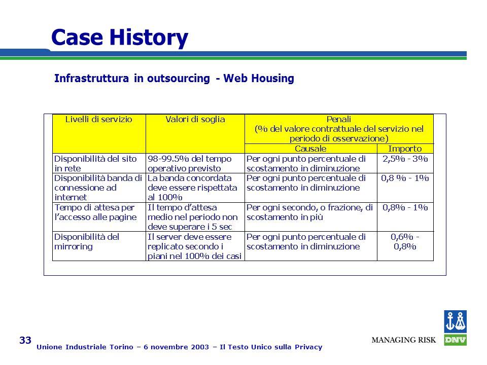 Unione Industriale Torino – 6 novembre 2003 – Il Testo Unico sulla Privacy 33 Case History Infrastruttura in outsourcing - Web Housing