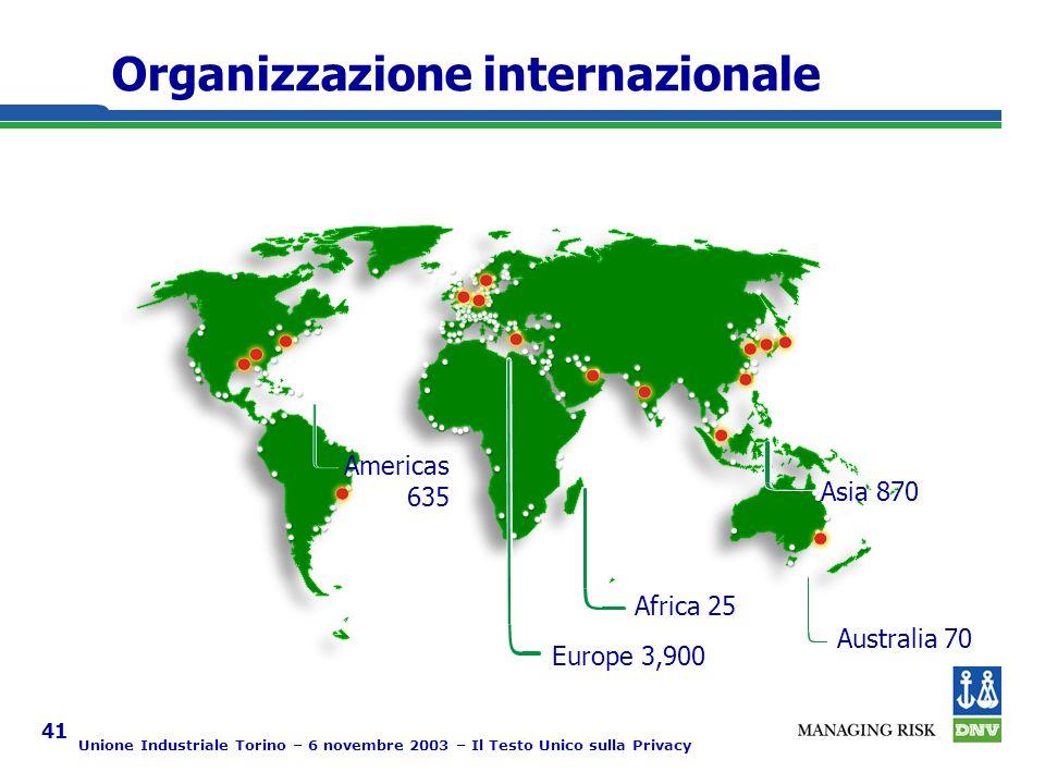 Unione Industriale Torino – 6 novembre 2003 – Il Testo Unico sulla Privacy 41 Organizzazione internazionale Europe 3,900 Africa 25 Asia 870 Australia 70 Americas 635