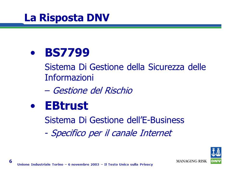 Unione Industriale Torino – 6 novembre 2003 – Il Testo Unico sulla Privacy 6 La Risposta DNV BS7799 Sistema Di Gestione della Sicurezza delle Informazioni – Gestione del Rischio EBtrust Sistema Di Gestione dellE-Business - Specifico per il canale Internet