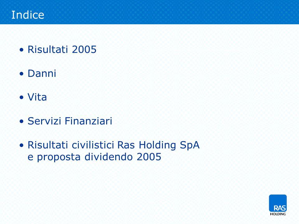 Risultati 2005 Danni Vita Servizi Finanziari Risultati civilistici Ras Holding SpA e proposta dividendo 2005 Indice