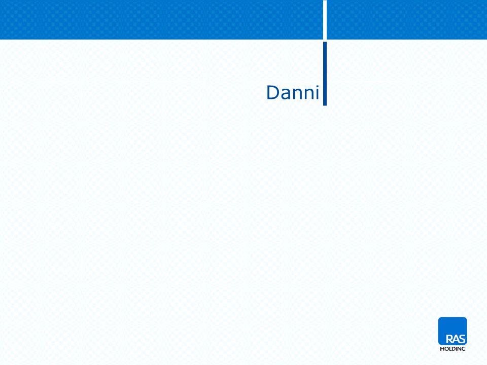 19 Altri Paesi Italia Valore della Nuova Produzione Vita per Paese Gruppo 209 Spagna Austria Svizzera 2005 8 9 3 182 24 2004 Portogallo 4 Milioni di Euro - netto minorities, tasse e costo del capitale a fine anno 8 5 5 3 +14,9% Valore Nuova Produzione Crescita 04-05 20042005 +15,4% +11,3% 21 185 161 Dettaglio per Paese