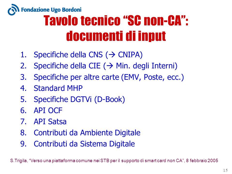 S.Trigila, Verso una piattaforma comune nei STB per il supporto di smart card non CA, 8 febbraio 2005 15 Tavolo tecnico SC non-CA: documenti di input 1.Specifiche della CNS ( CNIPA) 2.Specifiche della CIE ( Min.