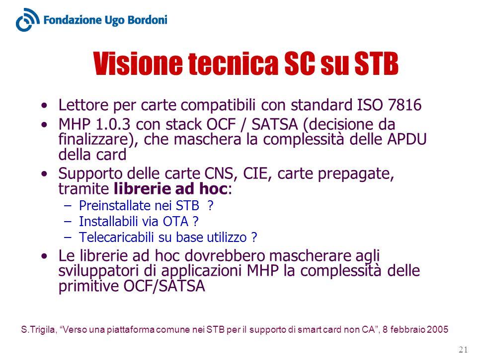S.Trigila, Verso una piattaforma comune nei STB per il supporto di smart card non CA, 8 febbraio 2005 21 Visione tecnica SC su STB Lettore per carte compatibili con standard ISO 7816 MHP 1.0.3 con stack OCF / SATSA (decisione da finalizzare), che maschera la complessità delle APDU della card Supporto delle carte CNS, CIE, carte prepagate, tramite librerie ad hoc: –Preinstallate nei STB .