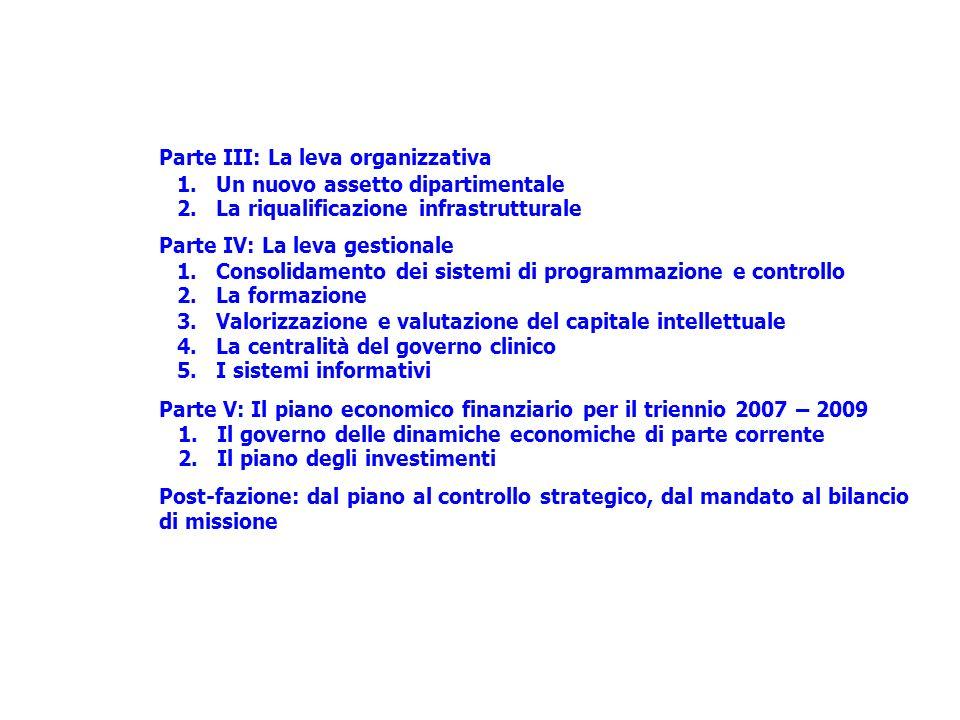 Parte III: La leva organizzativa 1. Un nuovo assetto dipartimentale 2. La riqualificazione infrastrutturale Parte IV: La leva gestionale 1. Consolidam