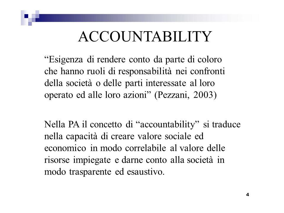 ACCOUNTABILITY Esigenza di rendere conto da parte di coloro che hanno ruoli di responsabilità nei confronti della società o delle parti interessate al