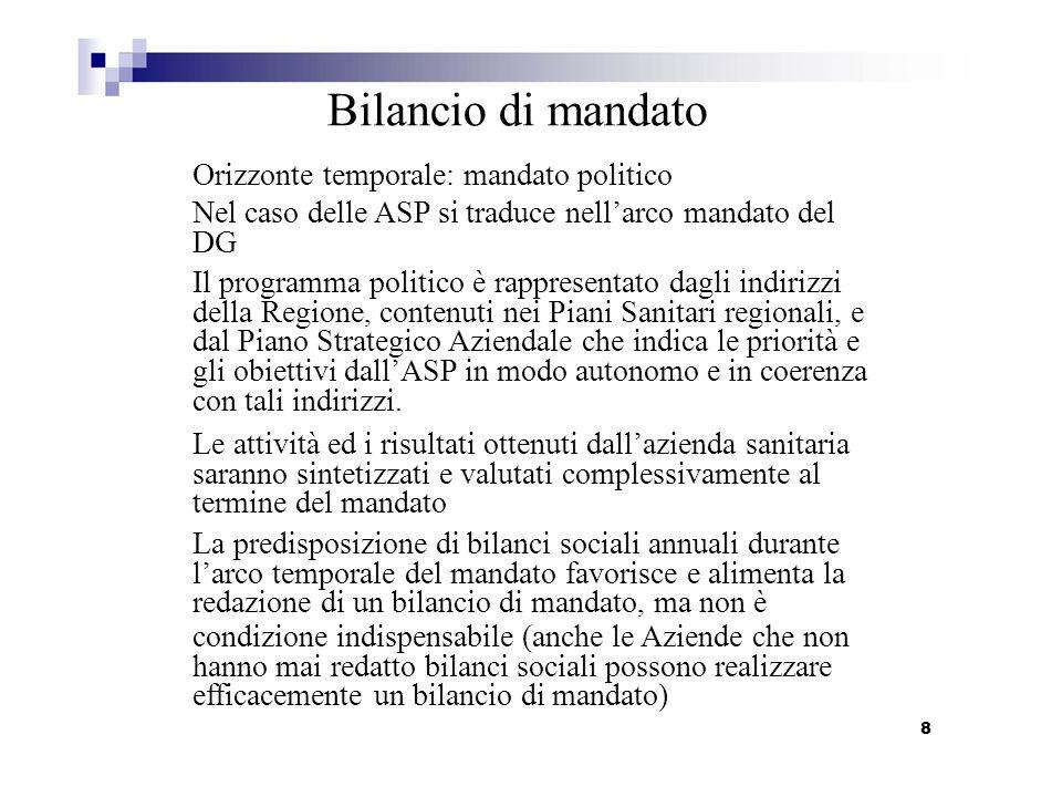 Bilancio di mandato Orizzonte temporale: mandato politico Nel caso delle ASP si traduce nellarco mandato del DG Il programma politico è rappresentato