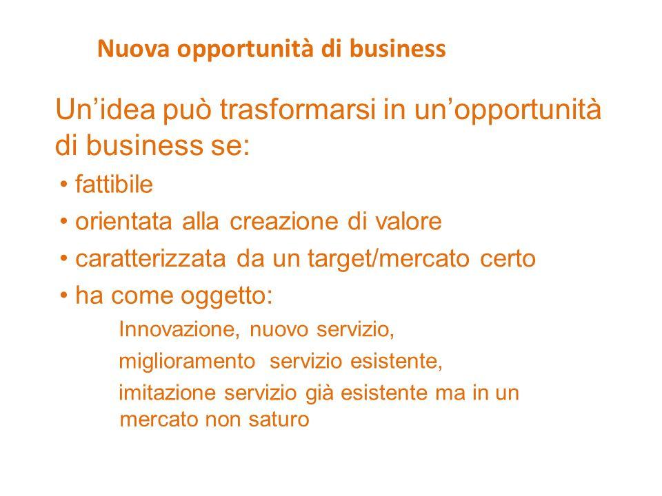Nuova opportunità di business Unidea può trasformarsi in unopportunità di business se: fattibile orientata alla creazione di valore caratterizzata da