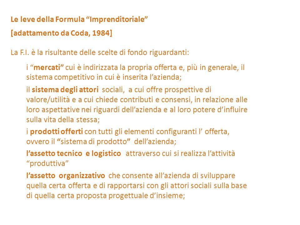 Le leve della Formula Imprenditoriale [adattamento da Coda, 1984] La F.I. è la risultante delle scelte di fondo riguardanti: i mercati cui è indirizza