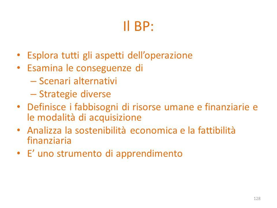 Il BP: Esplora tutti gli aspetti delloperazione Esamina le conseguenze di – Scenari alternativi – Strategie diverse Definisce i fabbisogni di risorse