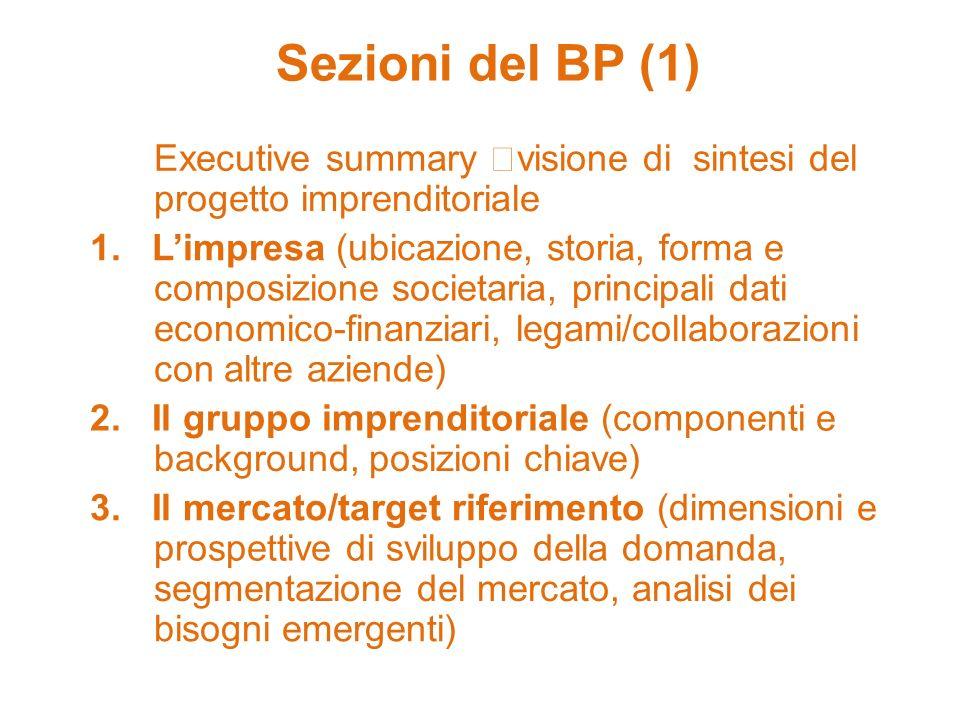 Sezioni del BP (1) Executive summary visione di sintesi del progetto imprenditoriale 1. Limpresa (ubicazione, storia, forma e composizione societaria,