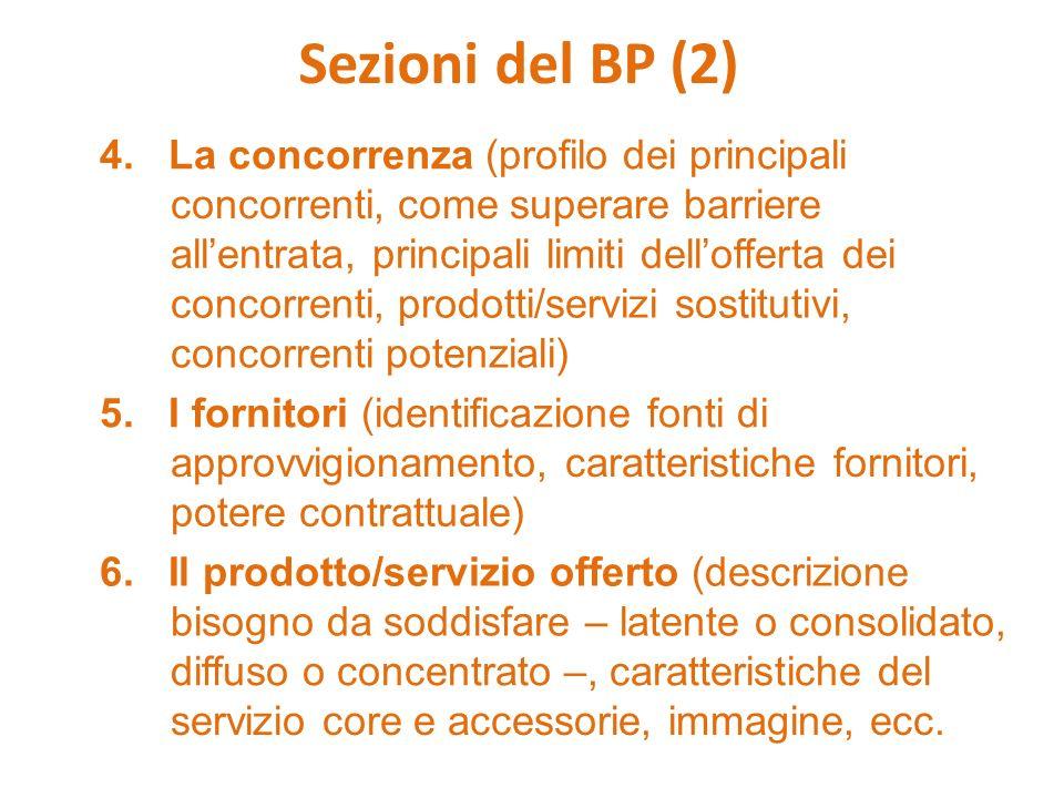 Sezioni del BP (2) 4. La concorrenza (profilo dei principali concorrenti, come superare barriere allentrata, principali limiti dellofferta dei concorr