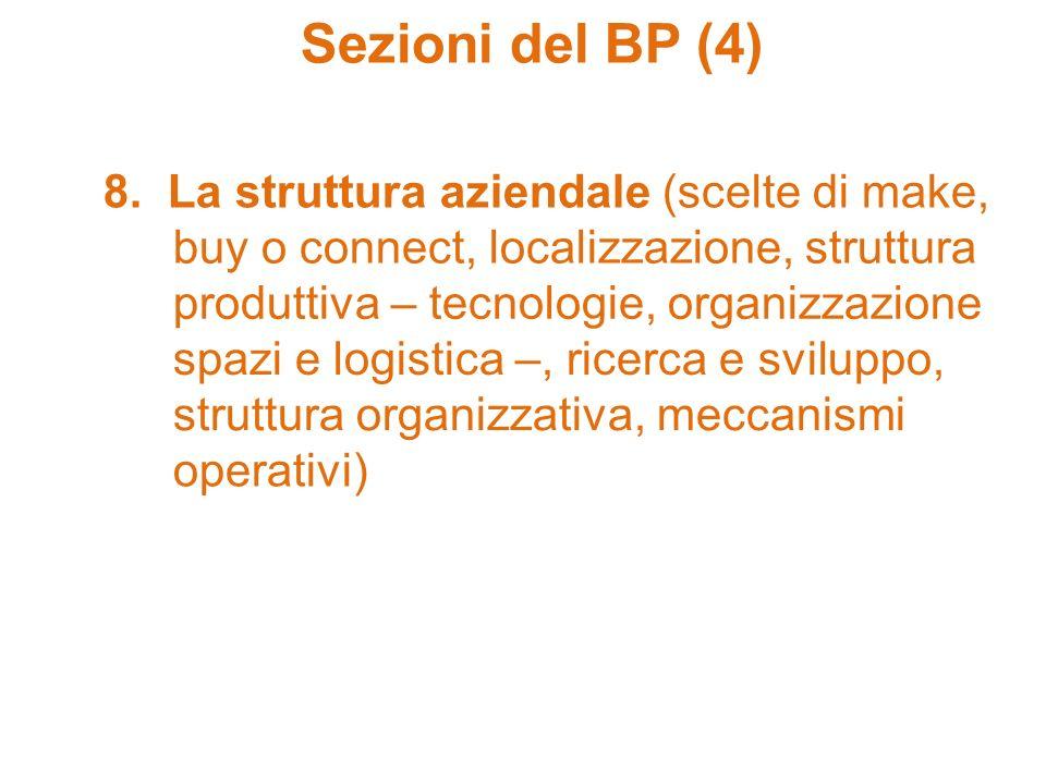 Sezioni del BP (4) 8. La struttura aziendale (scelte di make, buy o connect, localizzazione, struttura produttiva – tecnologie, organizzazione spazi e