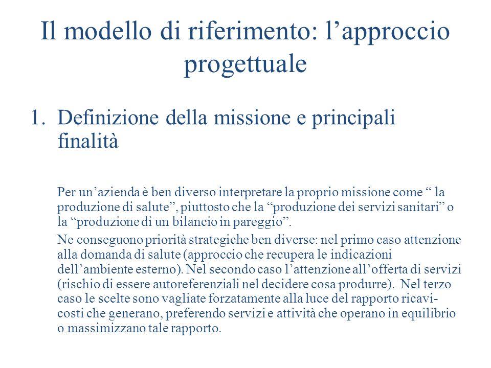 Il modello di riferimento: lapproccio progettuale 1.Definizione della missione e principali finalità Per unazienda è ben diverso interpretare la propr