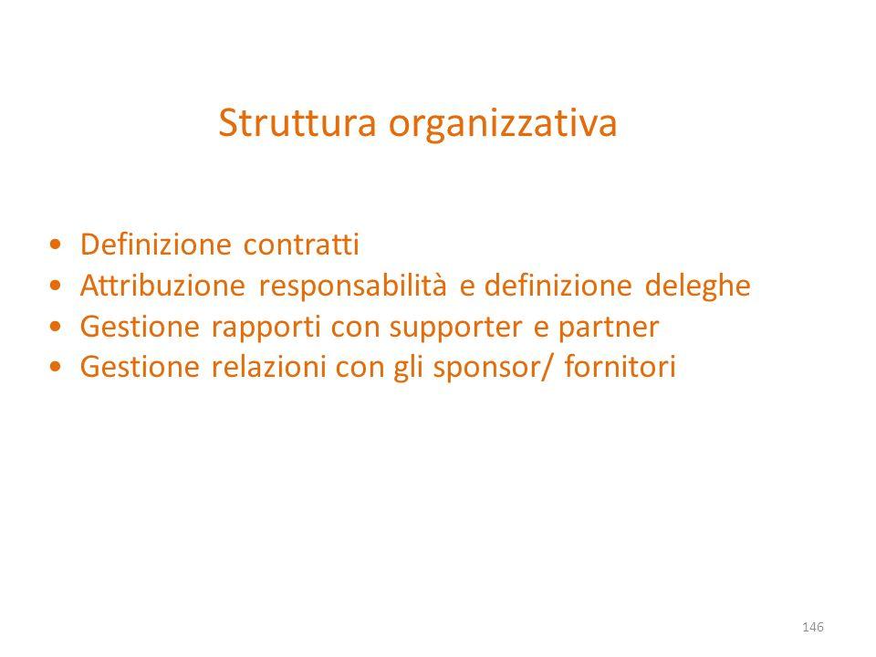 Struttura organizzativa 146 Definizione contratti Attribuzione responsabilità e definizione deleghe Gestione rapporti con supporter e partner Gestione