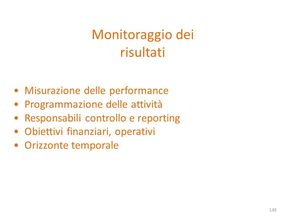 Monitoraggio dei risultati 149 Misurazione delle performance Programmazione delle attività Responsabili controllo e reporting Obiettivi finanziari, op