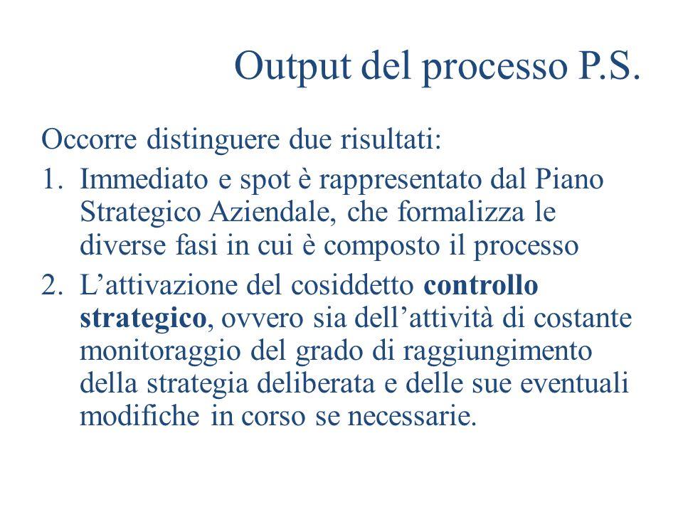 Output del processo P.S. Occorre distinguere due risultati: 1.Immediato e spot è rappresentato dal Piano Strategico Aziendale, che formalizza le diver