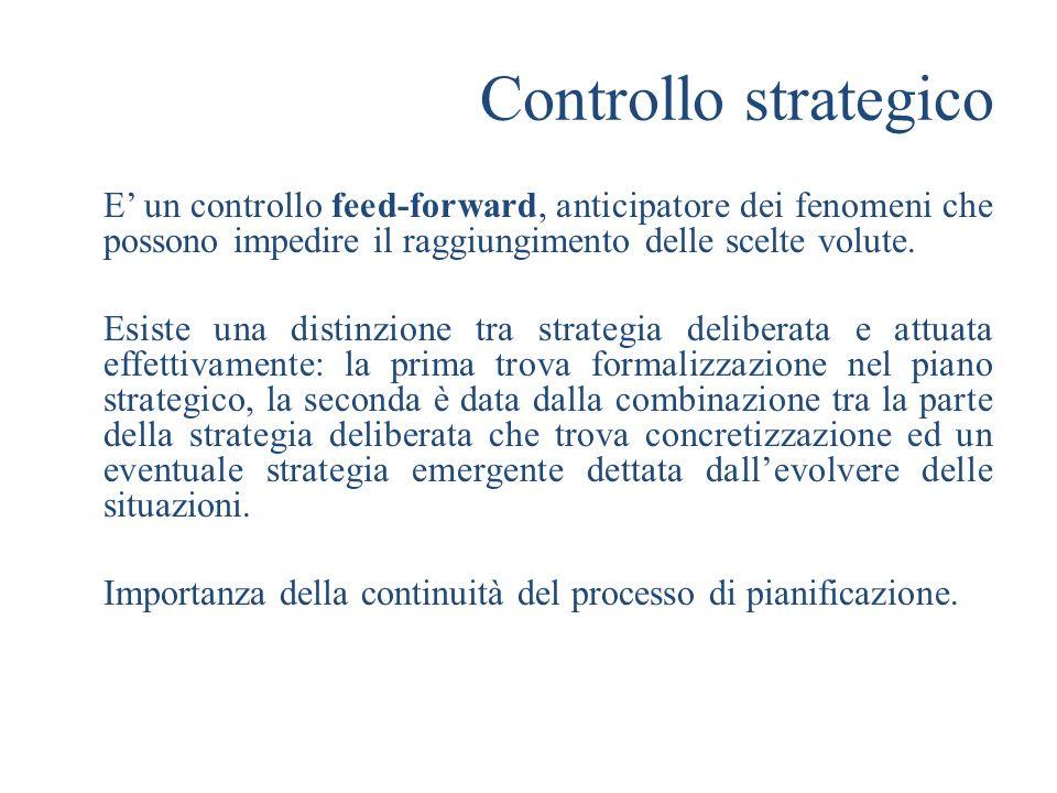 Controllo strategico E un controllo feed-forward, anticipatore dei fenomeni che possono impedire il raggiungimento delle scelte volute. Esiste una dis