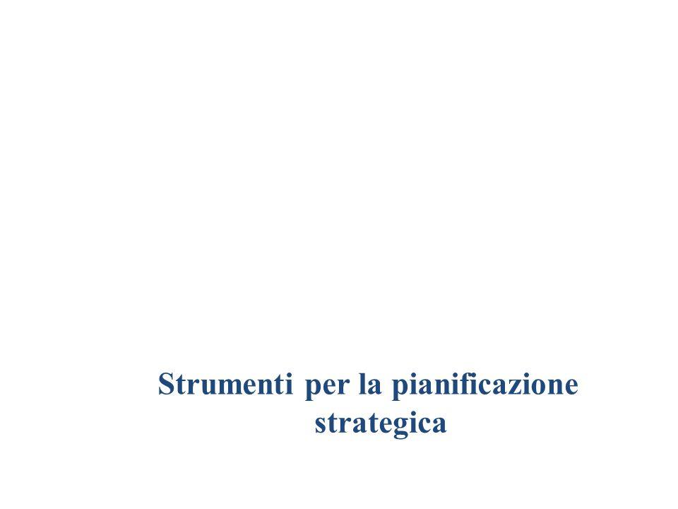 Strumenti per la pianificazione strategica