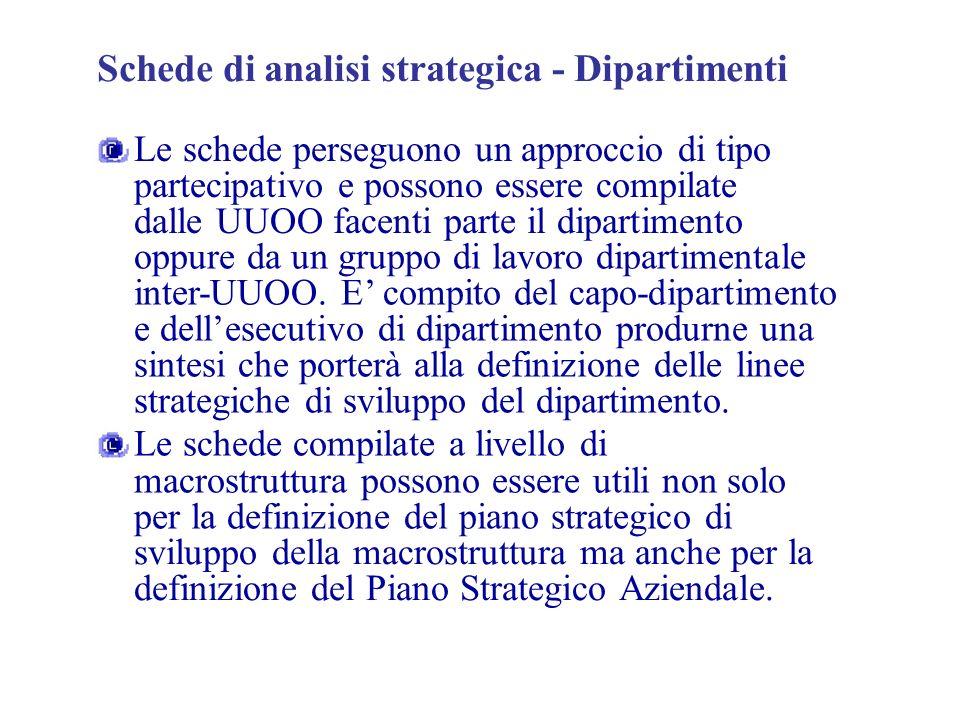 Schede di analisi strategica - Dipartimenti Le schede perseguono un approccio di tipo partecipativo e possono essere compilate dalle UUOO facenti part