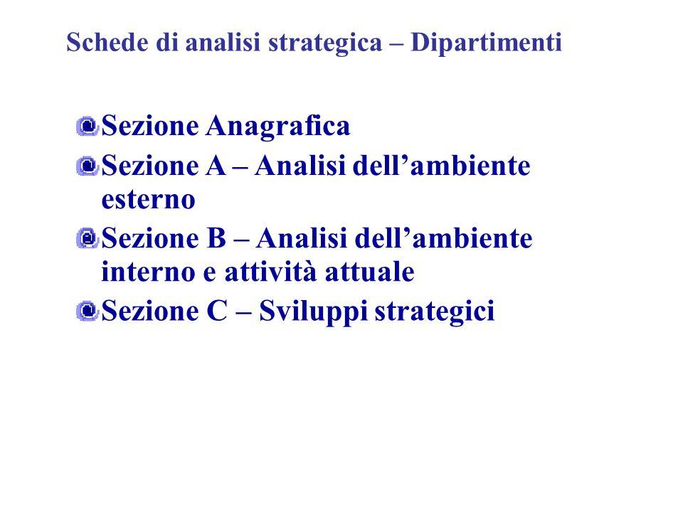 Schede di analisi strategica – Dipartimenti Sezione Anagrafica Sezione A – Analisi dellambiente esterno Sezione B – Analisi dellambiente interno e att