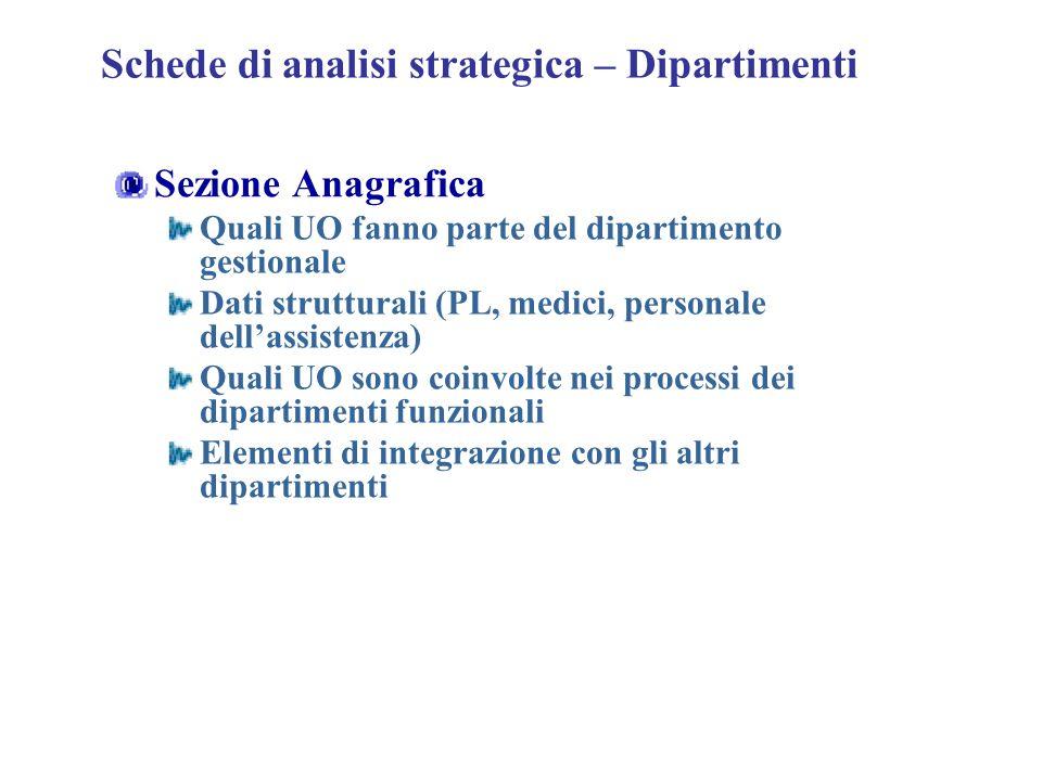 Schede di analisi strategica – Dipartimenti Sezione Anagrafica Quali UO fanno parte del dipartimento gestionale Dati strutturali (PL, medici, personal
