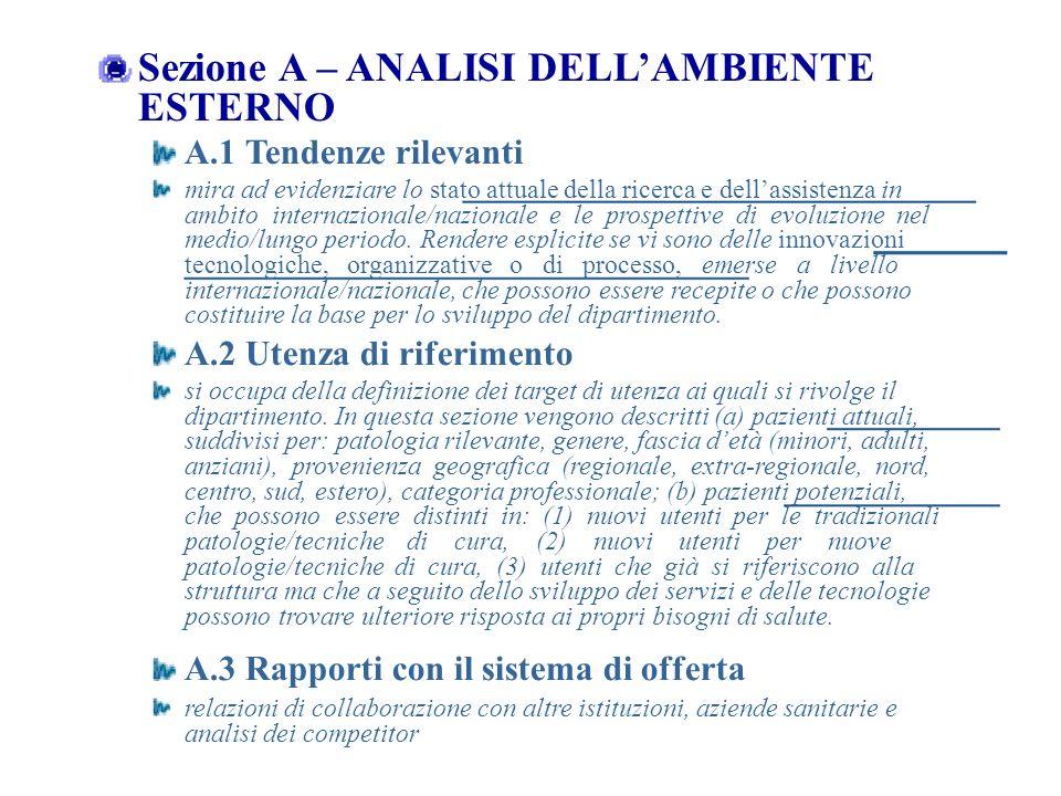 Sezione A – ANALISI DELLAMBIENTE ESTERNO A.1 Tendenze rilevanti mira ad evidenziare lo stato attuale della ricerca e dellassistenza in ambito internaz