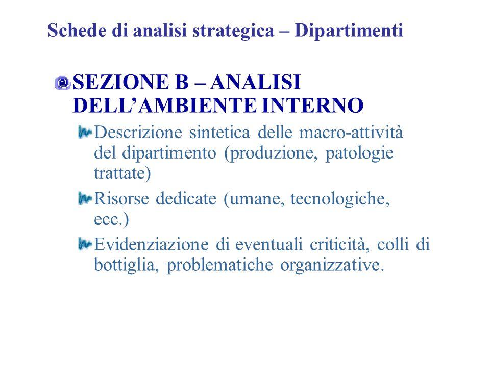 Schede di analisi strategica – Dipartimenti SEZIONE B – ANALISI DELLAMBIENTE INTERNO Descrizione sintetica delle macro-attività del dipartimento (prod