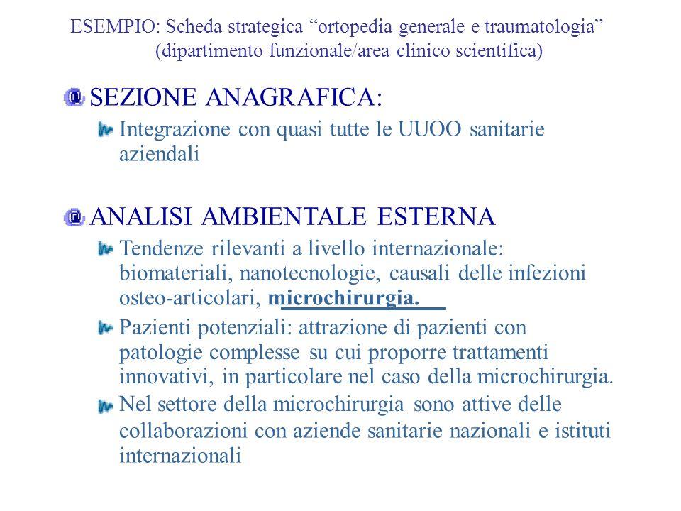 ESEMPIO: Scheda strategica ortopedia generale e traumatologia (dipartimento funzionale/area clinico scientifica) SEZIONE ANAGRAFICA: Integrazione con