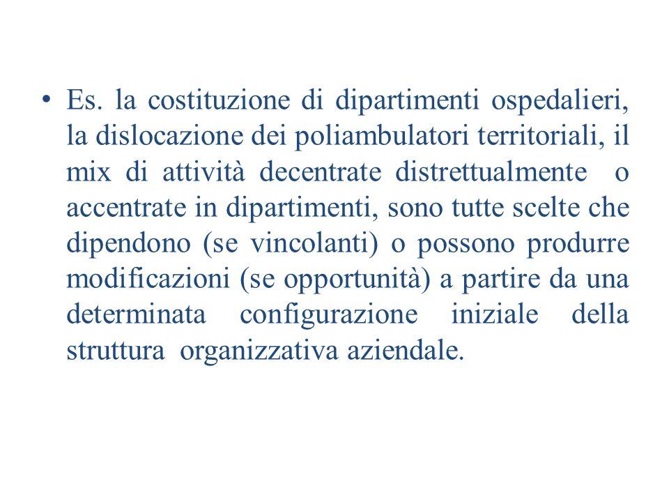 Es. la costituzione di dipartimenti ospedalieri, la dislocazione dei poliambulatori territoriali, il mix di attività decentrate distrettualmente o acc