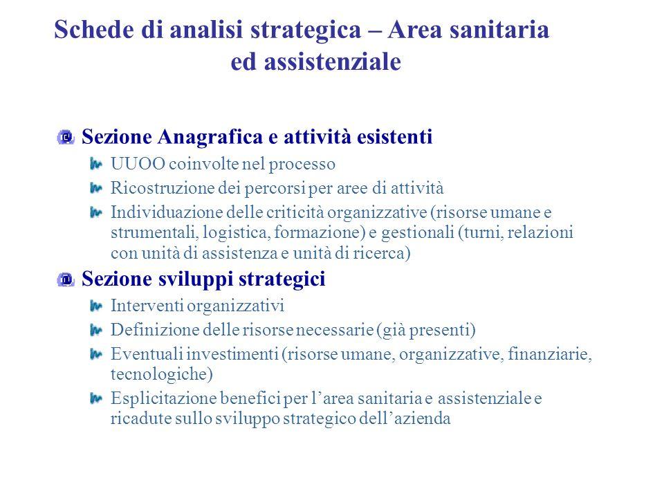 Schede di analisi strategica – Area sanitaria ed assistenziale Sezione Anagrafica e attività esistenti UUOO coinvolte nel processo Ricostruzione dei p