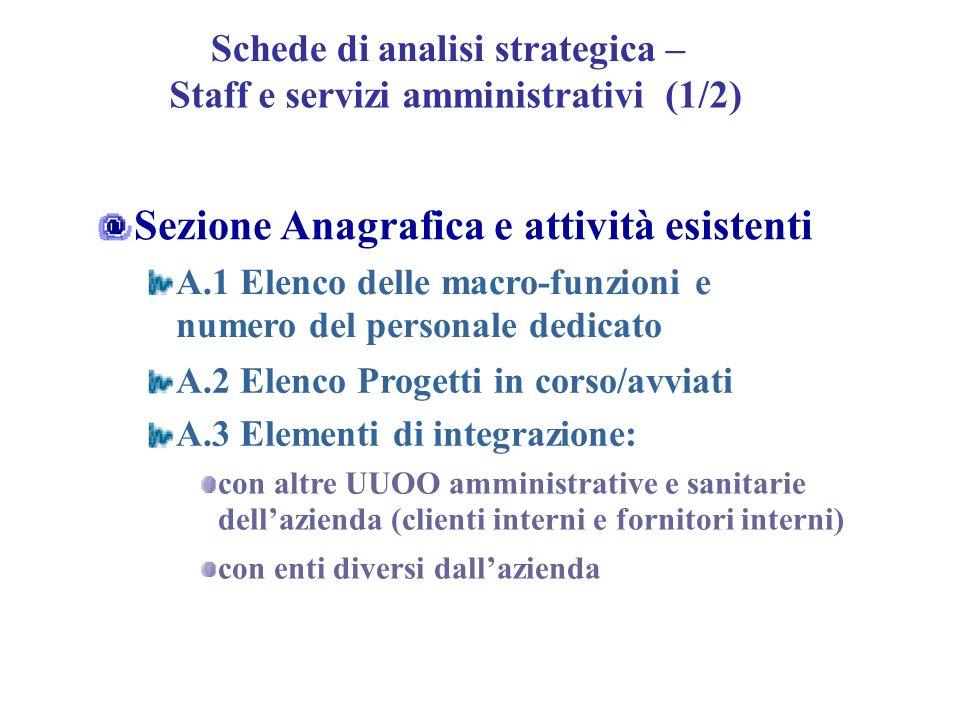 Schede di analisi strategica – Staff e servizi amministrativi (1/2) Sezione Anagrafica e attività esistenti A.1 Elenco delle macro-funzioni e numero d