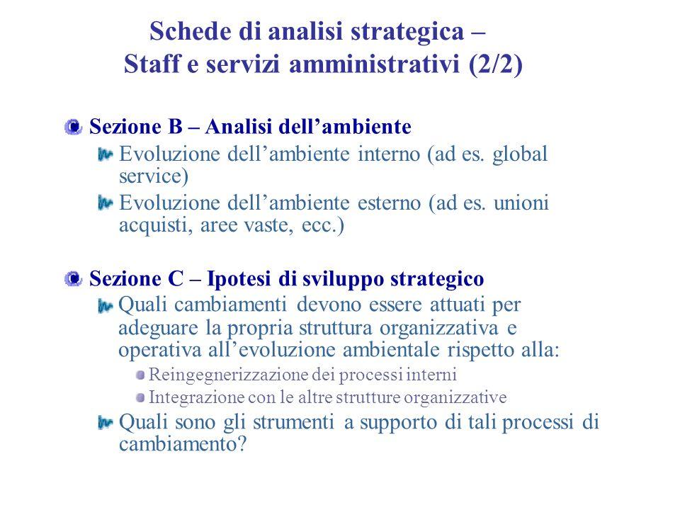 Schede di analisi strategica – Staff e servizi amministrativi (2/2) Sezione B – Analisi dellambiente Evoluzione dellambiente interno (ad es. global se