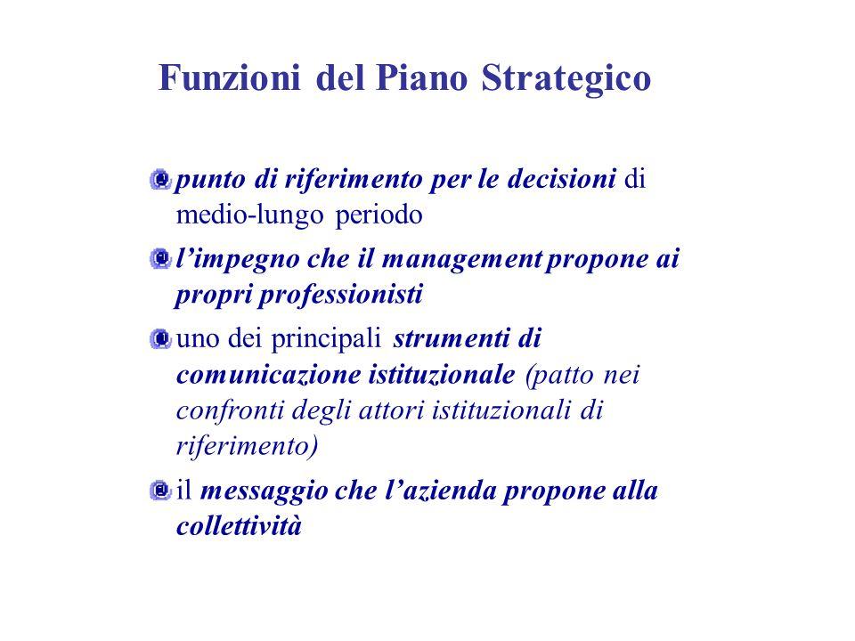 Funzioni del Piano Strategico punto di riferimento per le decisioni di medio-lungo periodo limpegno che il management propone ai propri professionisti