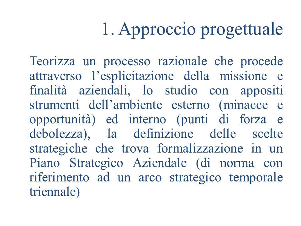 1. Approccio progettuale Teorizza un processo razionale che procede attraverso lesplicitazione della missione e finalità aziendali, lo studio con appo