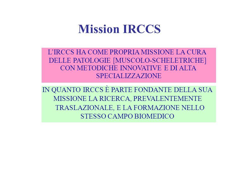 Mission IRCCS LIRCCS HA COME PROPRIA MISSIONE LA CURA DELLE PATOLOGIE [MUSCOLO-SCHELETRICHE] CON METODICHE INNOVATIVE E DI ALTA SPECIALIZZAZIONE IN QU
