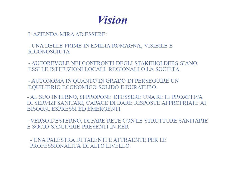 Vision LAZIENDA MIRA AD ESSERE: - UNA DELLE PRIME IN EMILIA ROMAGNA, VISIBILE E RICONOSCIUTA - AUTOREVOLE NEI CONFRONTI DEGLI STAKEHOLDERS SIANO ESSI