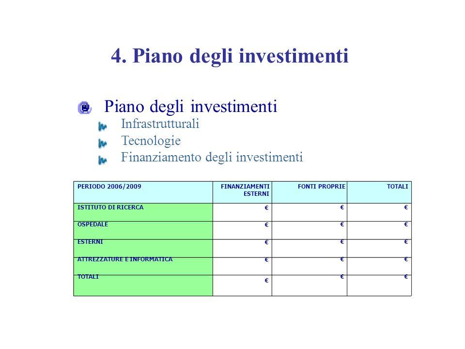 4. Piano degli investimenti Piano degli investimenti Infrastrutturali Tecnologie Finanziamento degli investimenti PERIODO 2006/2009 ISTITUTO DI RICERC