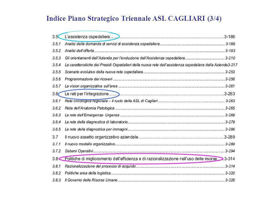 Indice Piano Strategico Triennale ASL CAGLIARI (3/4)