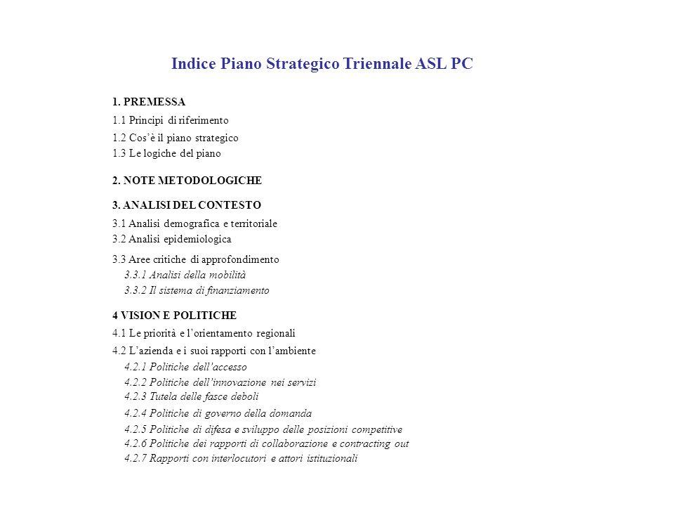 Indice Piano Strategico Triennale ASL PC 1. PREMESSA 1.1 Principi di riferimento 1.2 Cosè il piano strategico 1.3 Le logiche del piano 2. NOTE METODOL