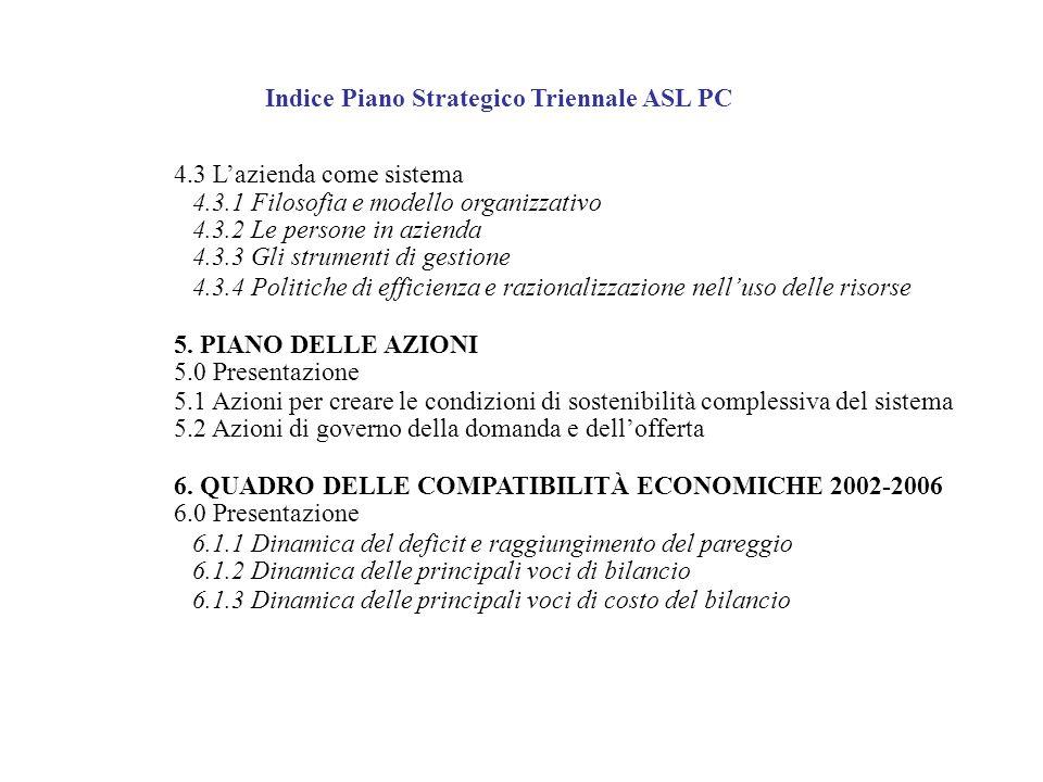 Indice Piano Strategico Triennale ASL PC 4.3 Lazienda come sistema 4.3.1 Filosofia e modello organizzativo 4.3.2 Le persone in azienda 4.3.3 Gli strum