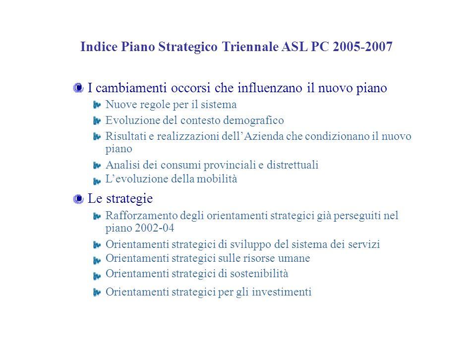 Indice Piano Strategico Triennale ASL PC 2005-2007 I cambiamenti occorsi che influenzano il nuovo piano Nuove regole per il sistema Evoluzione del con