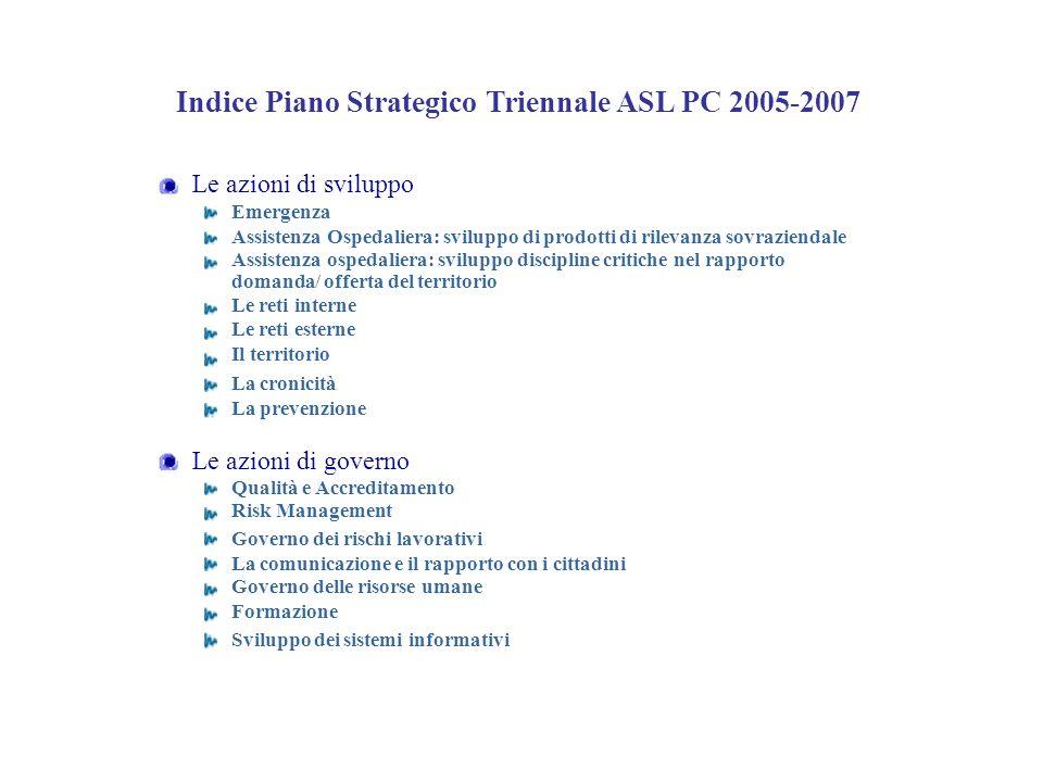 Indice Piano Strategico Triennale ASL PC 2005-2007 Le azioni di sviluppo Emergenza Assistenza Ospedaliera: sviluppo di prodotti di rilevanza sovrazien