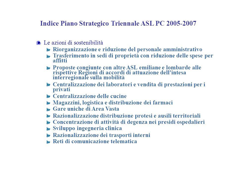 Indice Piano Strategico Triennale ASL PC 2005-2007 Le azioni di sostenibilità Riorganizzazione e riduzione del personale amministrativo Trasferimento