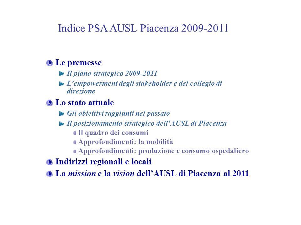 Indice PSA AUSL Piacenza 2009-2011 Le premesse Il piano strategico 2009-2011 Lempowerment degli stakeholder e del collegio di direzione Lo stato attua
