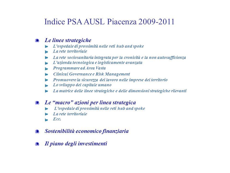 Indice PSA AUSL Piacenza 2009-2011 Le linee strategiche Lospedale di prossimità nelle reti hub and spoke La rete territoriale La rete sociosanitaria i