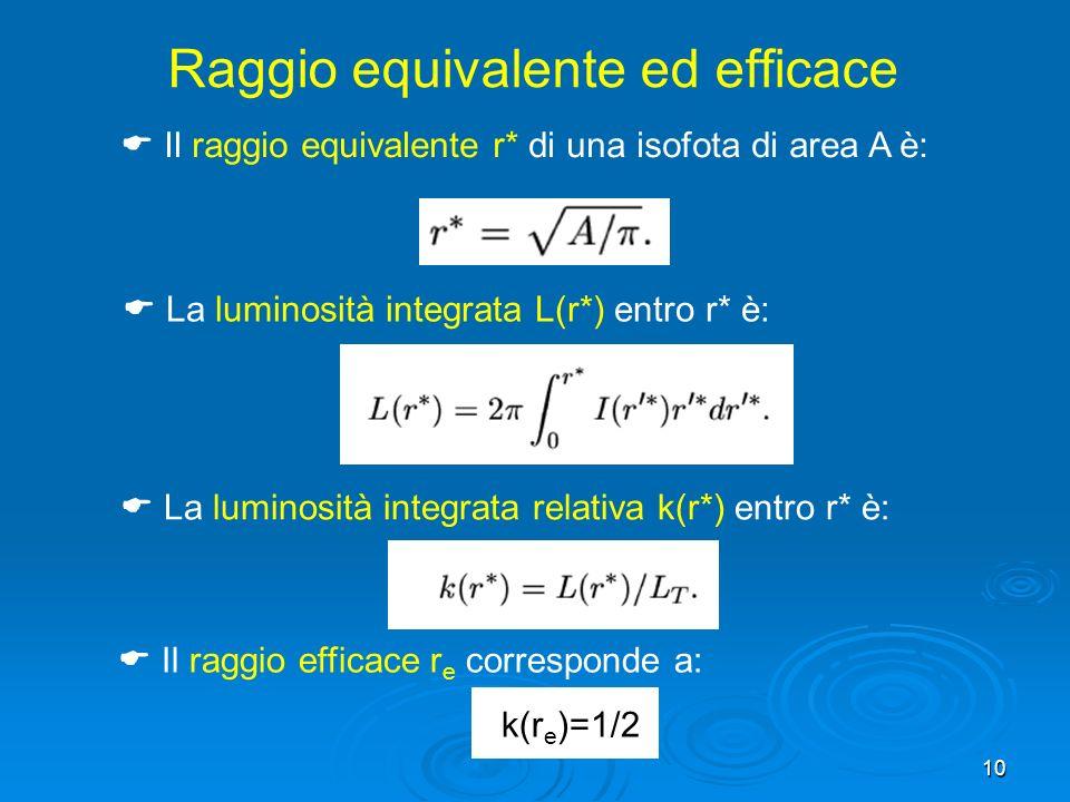 10 Il raggio equivalente r* di una isofota di area A è: La luminosità integrata L(r*) entro r* è: La luminosità integrata relativa k(r*) entro r* è: Il raggio efficace r e corresponde a: k(r e )=1/2 Raggio equivalente ed efficace